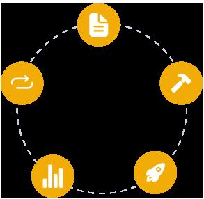 ppwp-pro-microsite--easy-management
